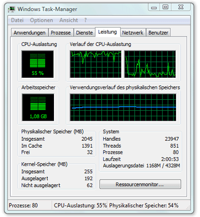 Task-manager Cpu-bedeutung :: liolagape ml
